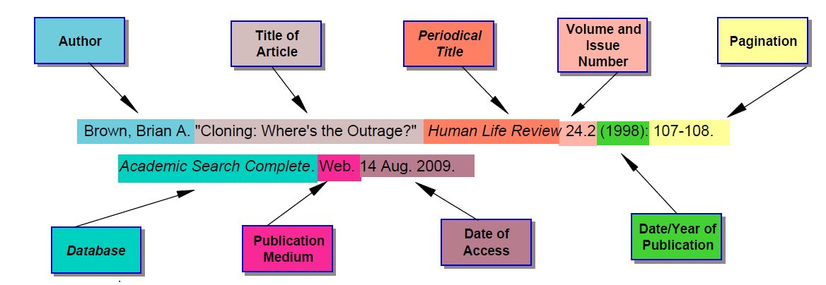 mla citation picture online