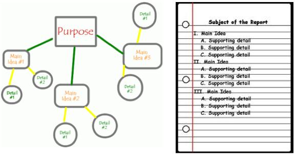 write a process essay  koshoji write a process essay